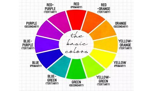 网页设计中的六大配色技巧