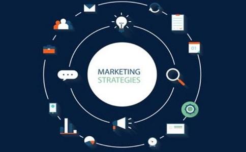 营销网站和普通网站有什么区别