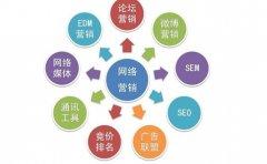 介绍一些有用的网络推广渠道