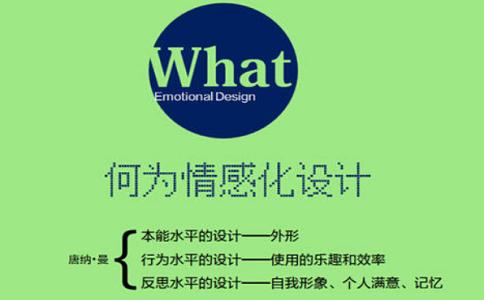 网站的情感设计通常包括以下因素